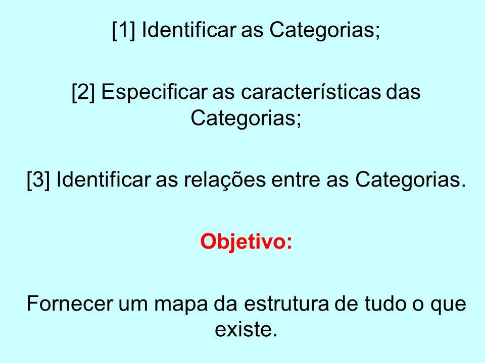 [1] Identificar as Categorias;